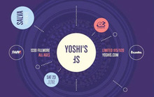 Dubstep & Synth Wizard Heavyweights Hit Yoshi's SF