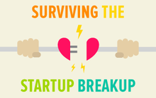 Surviving the Start-up Breakup