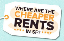 Where Are the Cheaper Rents in SF?