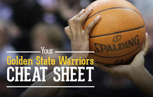 Your Golden State Warriors Cheat Sheet