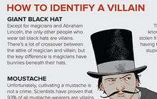 An Illustrated Guide on How to Spot a Villain