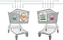 Trader Joe's or Whole Foods Flowchart
