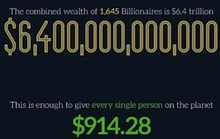 Infographic: What It Means to be a Billionaire in 2014